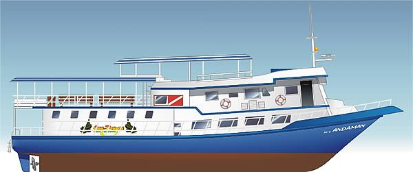 MV Andaman boat plan
