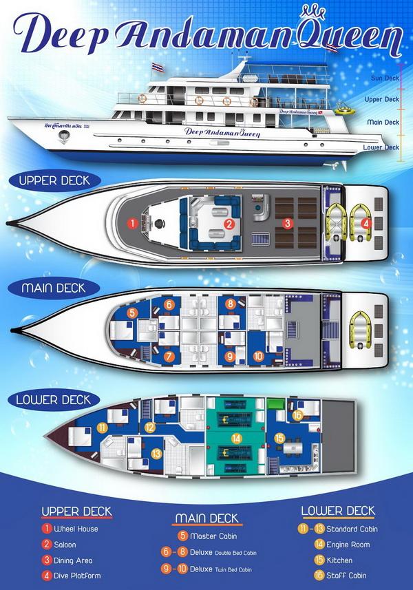 Deep Andaman Queen boat plan