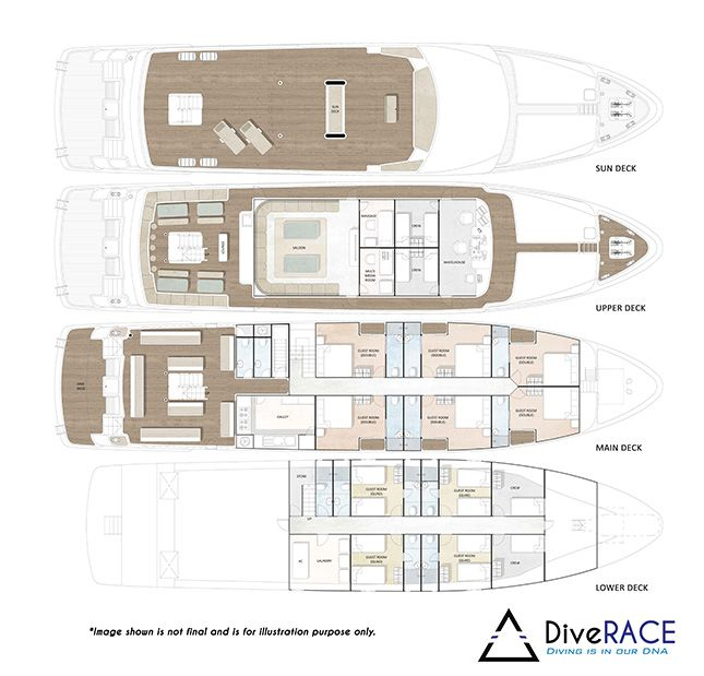 DiveRACE Class E Layout