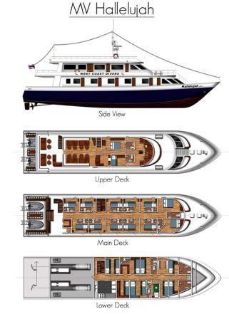 Hallelujah deck plan