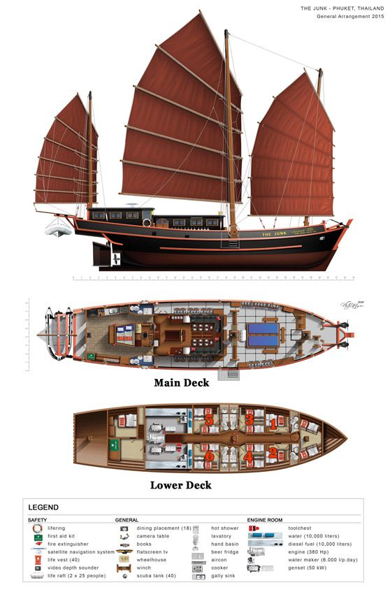 The Junk deck plan